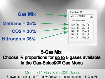 Gas-SelectX with 3 Gas Mix
