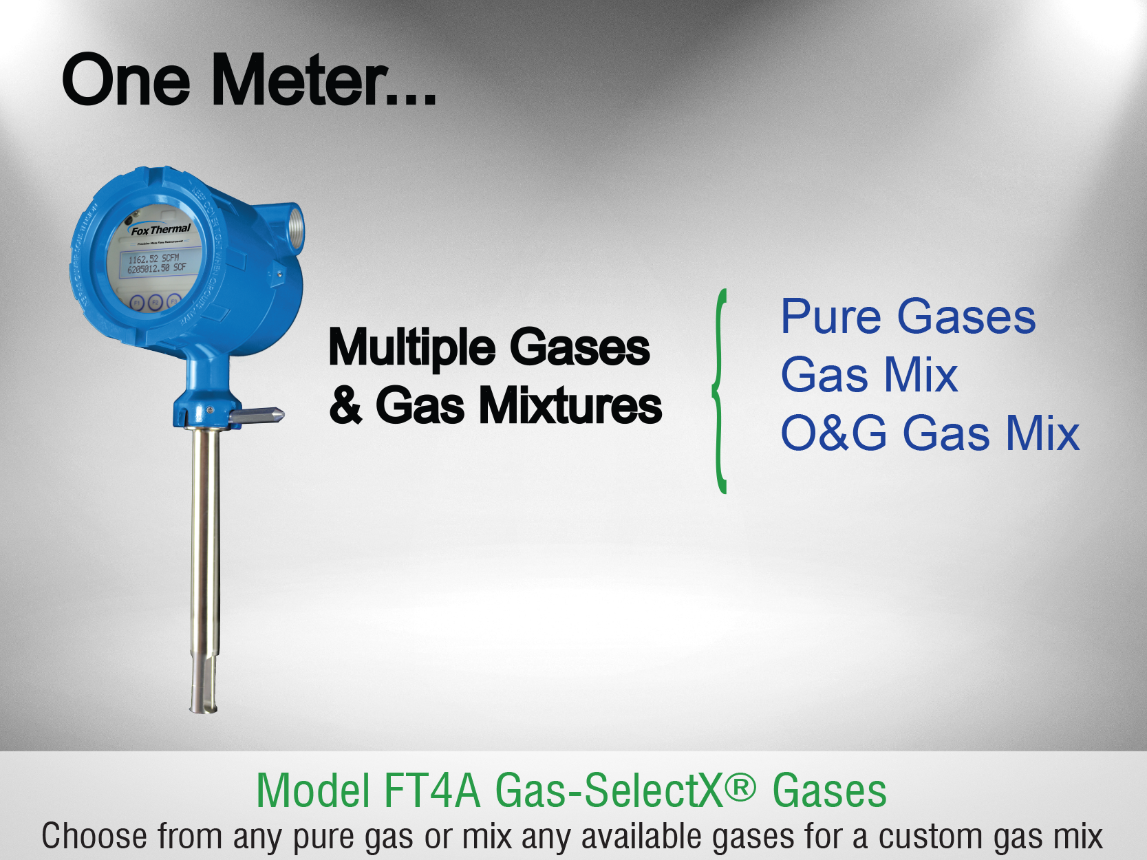FT4A Expanded Gas-SelectX Gas Menu
