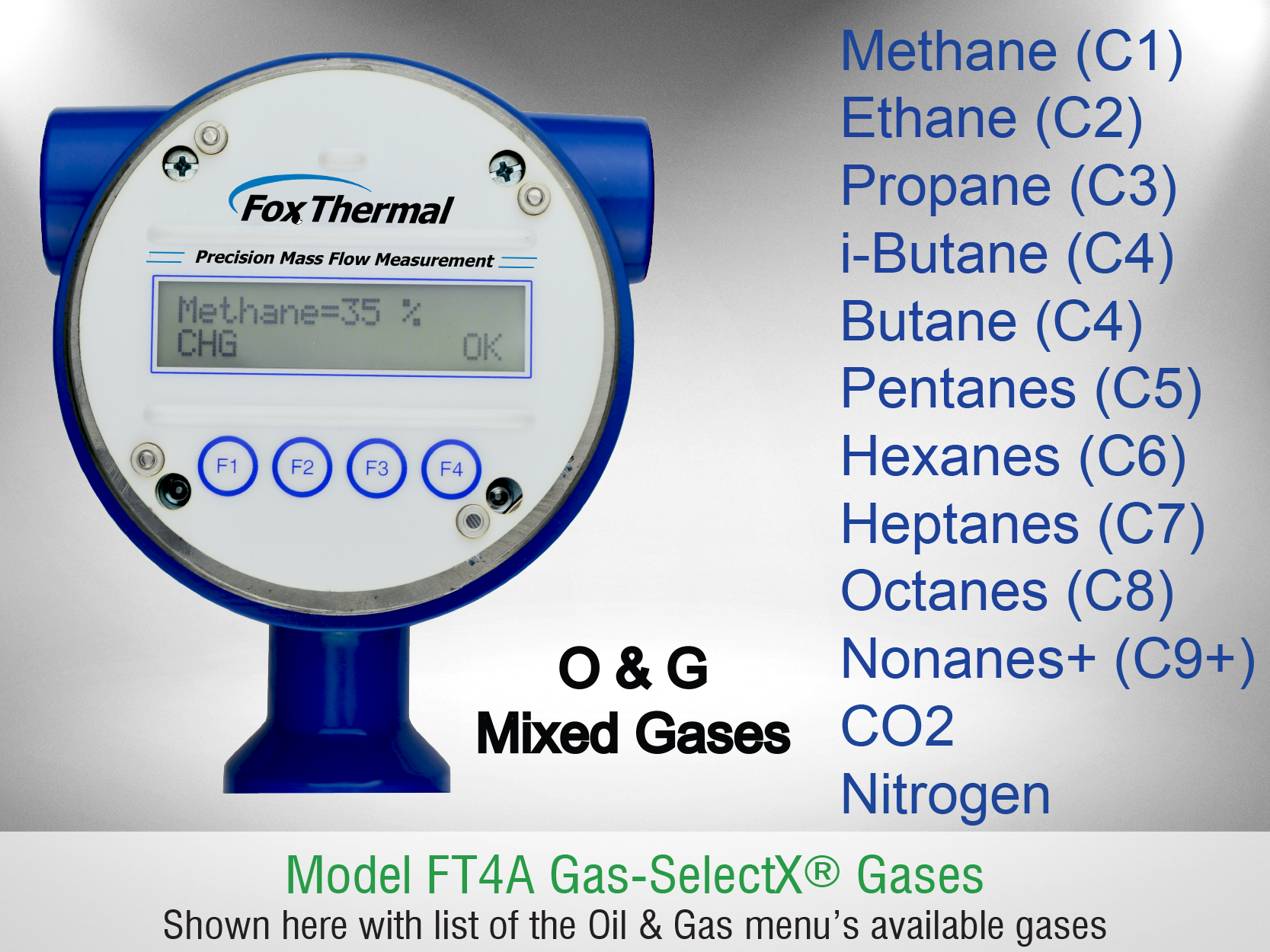 Gas-SelectX® Gas Options