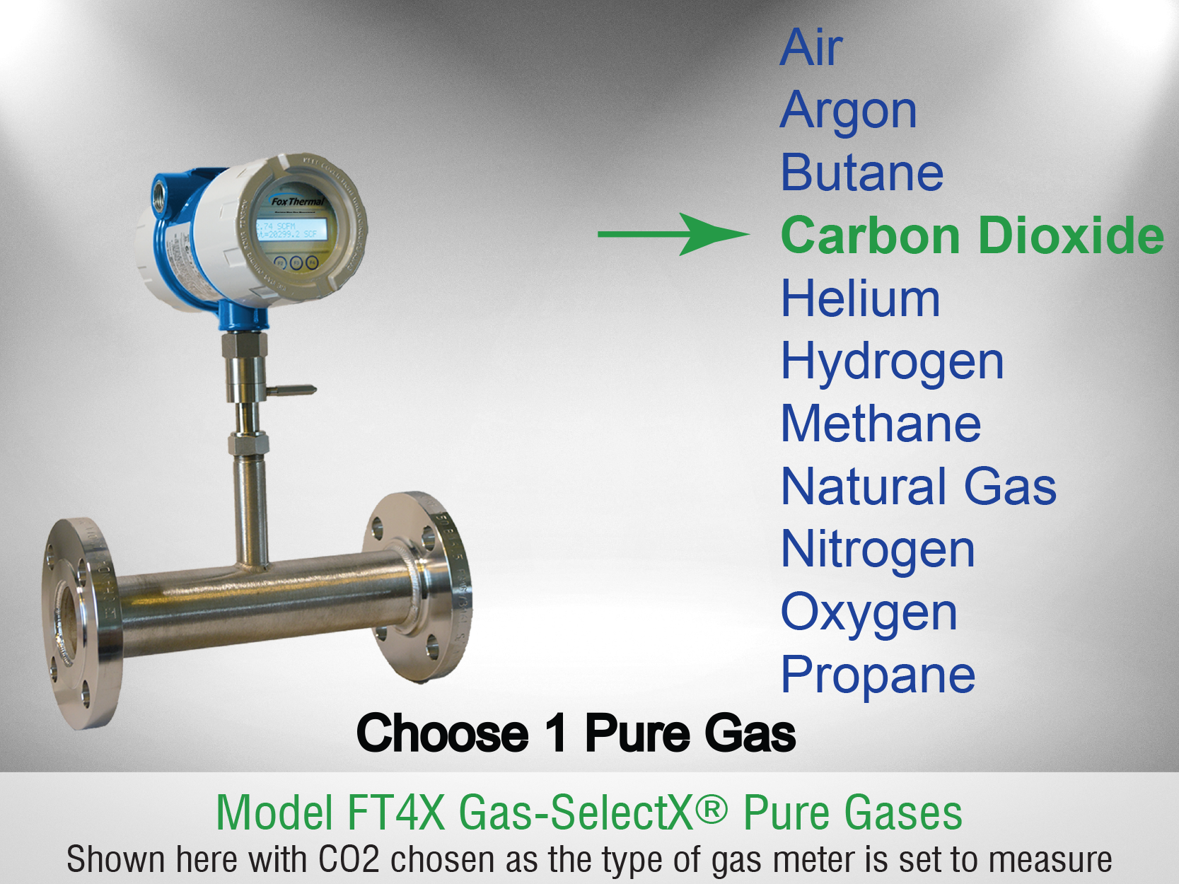 Gas-SelectX® with Pure Gas Menu